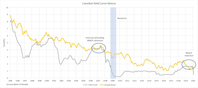 Yield_Curve_2